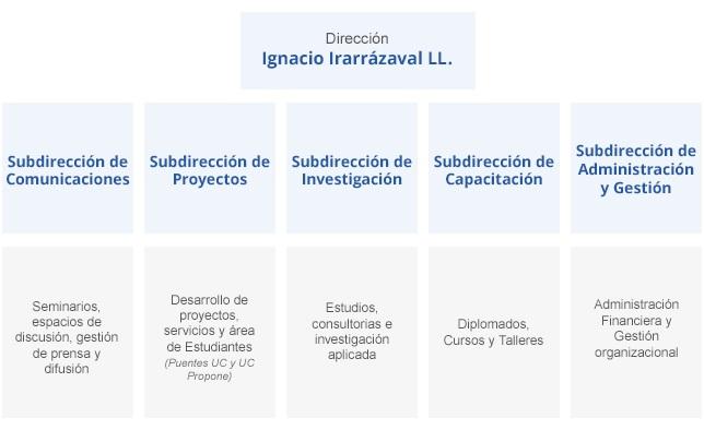 organigrama-cpp